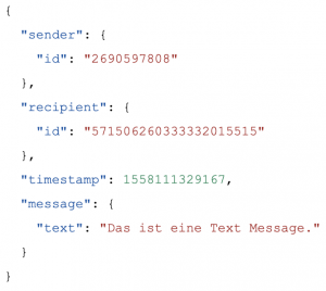 Facebook Datenformat