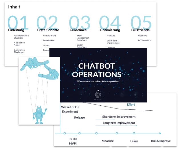 Die Chatbot Operation gliedert sich in die Phasen Build, Release, Measure, Learn und Improve.