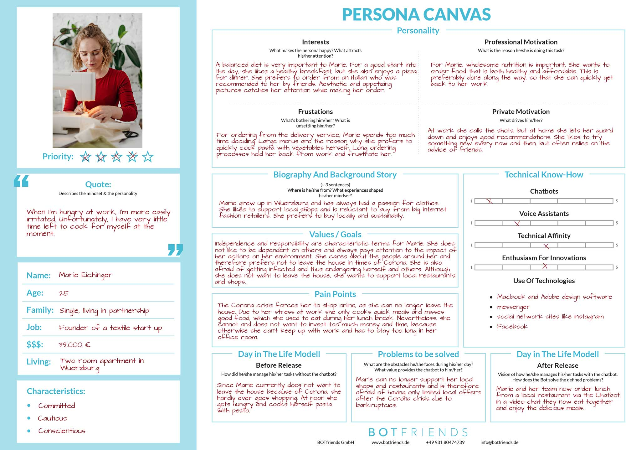 Know your target audience with the BOTfriends Persona Canvas