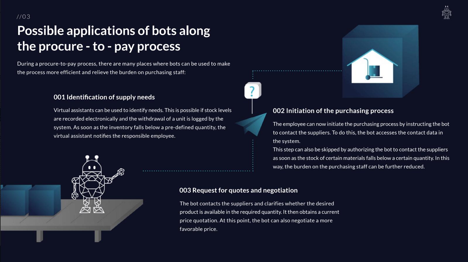 Anwendungsmöglichkeiten von Chatbot entlang des Procure to pay Prozesses