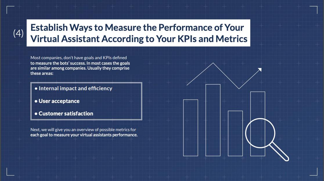 In dem Whitepaper werden die wichtigsten KPIs vorgestellt